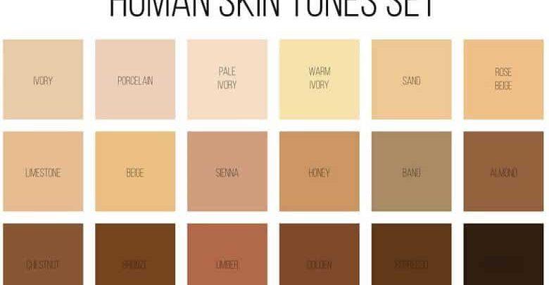 Skin Tone Names